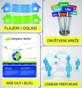 rfirme marketing oglašavanje reklame